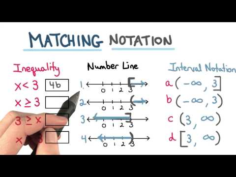 Matching Notation - Visualizing Algebra thumbnail