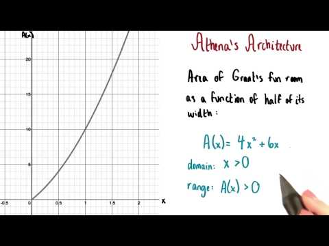 Inequality for Area - College Algebra thumbnail