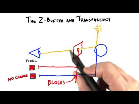The Z-Buffer and Transparency - Interactive 3D Graphics thumbnail