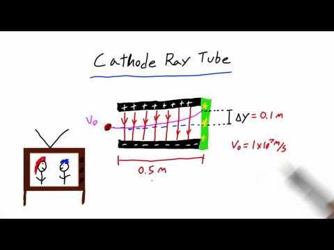 08ps-07 Cathode Ray Tube thumbnail