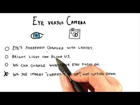 Eye versus Camera thumbnail