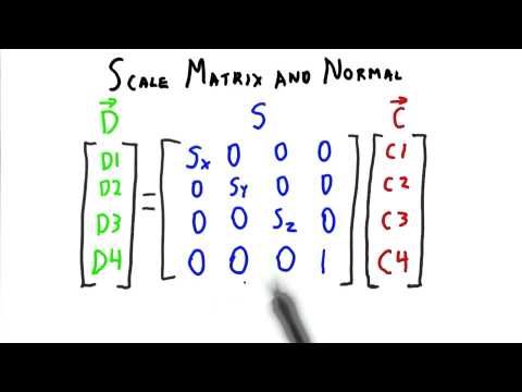 Scale Matrix and Normal - Interactive 3D Graphics thumbnail
