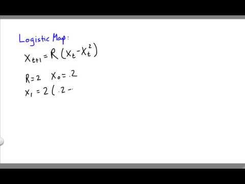 Intro 2.4 Logistic Map (1) thumbnail