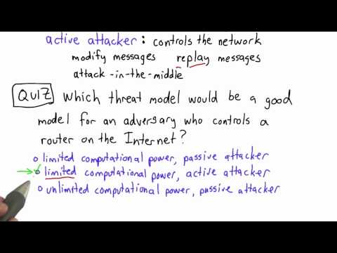 05-02 Threat Model Solution thumbnail