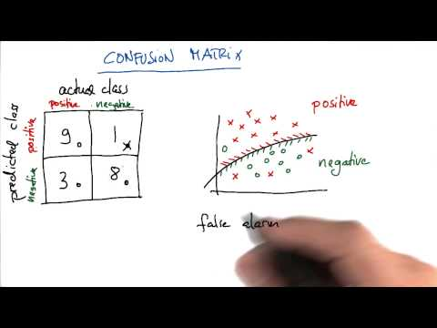 Confusion Matrix - False Alarms - Intro to Machine Learning thumbnail