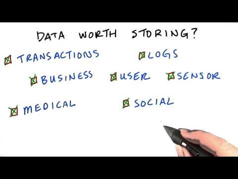 Worthwhile Data - Intro to Hadoop and MapReduce thumbnail