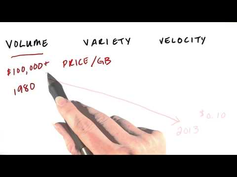The 3 Vs - Volume - Intro to Hadoop and MapReduce thumbnail