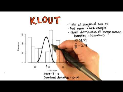 Sampling Distribution Shape - Intro to Descriptive Statistics thumbnail