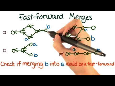 04-23 Fast-Forward Merges Solution thumbnail