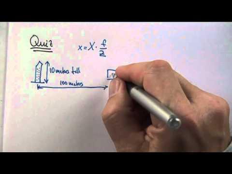 16-05 Focal Length Question thumbnail