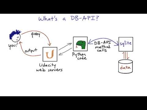 Whats a DB-API - Intro to Relational Databases thumbnail