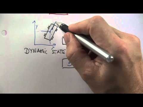19-11 Dynamic Question Solution thumbnail