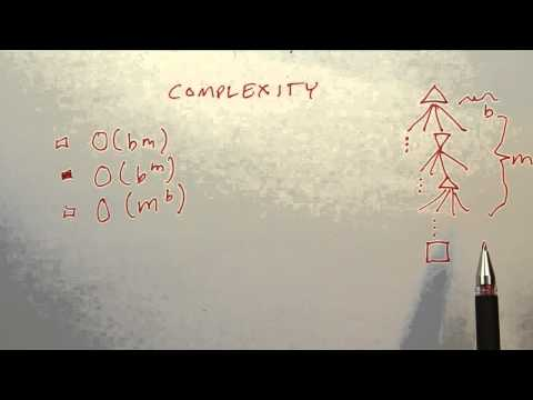 13-11 Space Complexity Question thumbnail