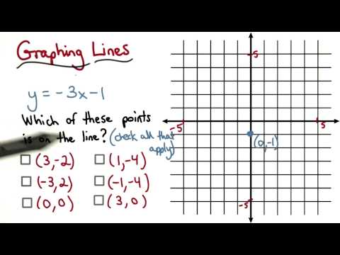 Graphing Lines Plotting Points - Visualizing Algebra thumbnail