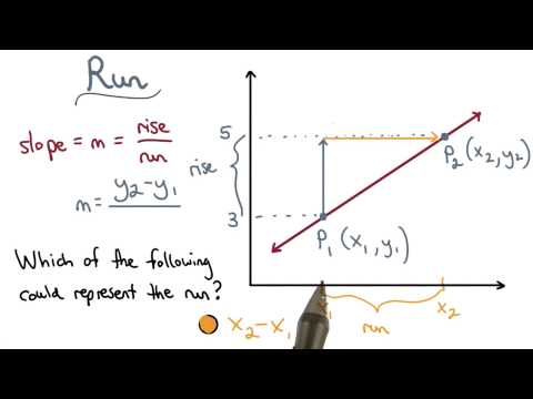 Run - Visualizing Algebra thumbnail