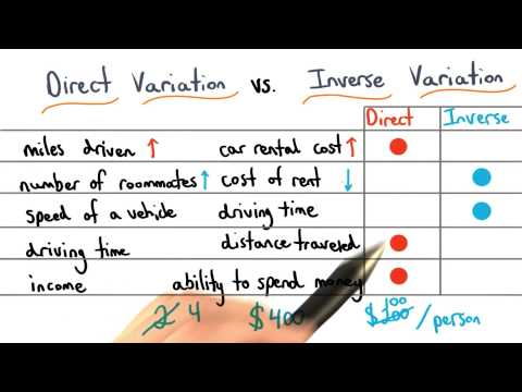 Direct or Inverse Variation - Visualizing Algebra thumbnail