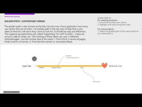 Define Stage Golden Path  Design Sprint  Product Design  Udacity thumbnail