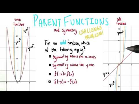 Odd Functions - College Algebra thumbnail