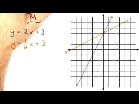 Slopes - Visualizing Algebra thumbnail
