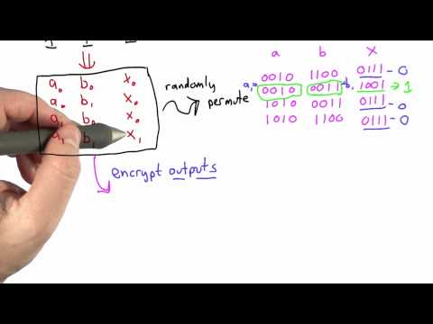 07-06 Encrypt Outputs thumbnail