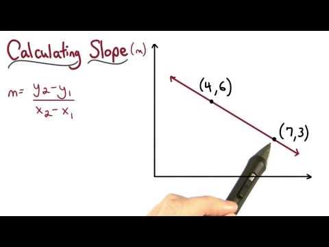 calculating slope thumbnail