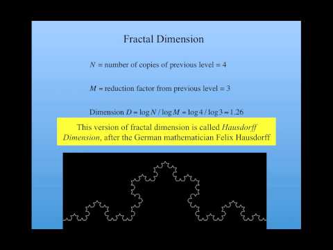 Intro 3.5 Examples of Fractal Dimension (1) thumbnail