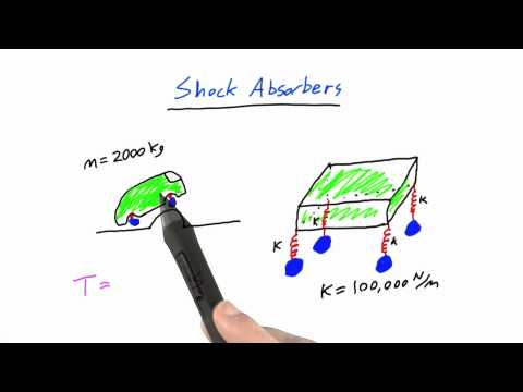 07ps-05 Shock Absorbers Period thumbnail