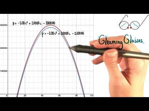 Equation Shifting - College Algebra thumbnail