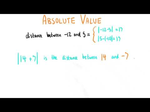 Distance Between Translation - College Algebra thumbnail