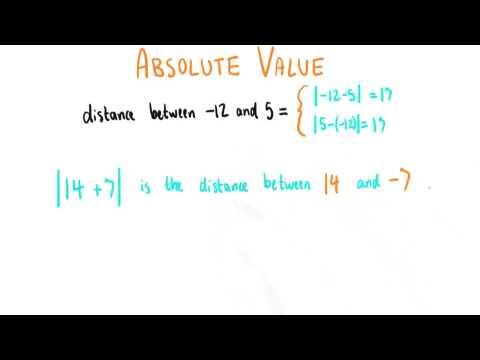 Distance Between Translation - College Algebra thumbnail