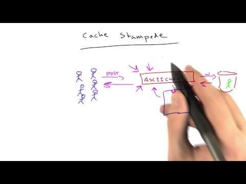 Cache Stampede - Web Development thumbnail