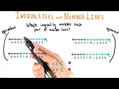 Number Line Pairs - College Algebra thumbnail
