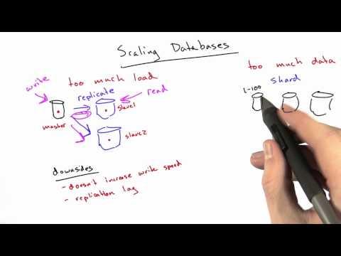 Scaling Databases - Web Development thumbnail