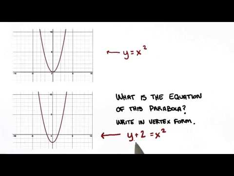 Transformed Parabola - College Algebra thumbnail