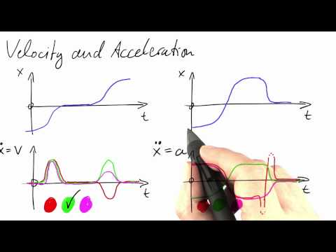 01-12 Velocity And Acceleration Solution thumbnail