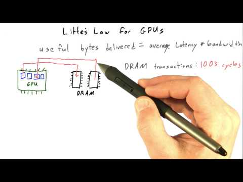 Littles Law for GPUs - Intro to Parallel Programming thumbnail
