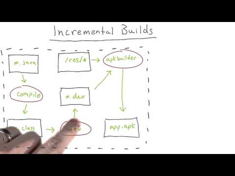 Incremental Builds thumbnail