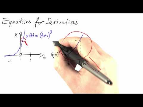 Equations For Derivatives - Differential Equations in Action thumbnail