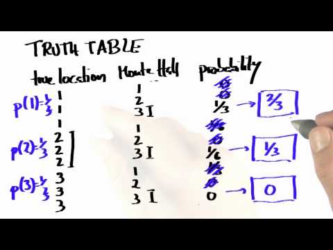 30ps-10 Truth Table 3 Solution thumbnail