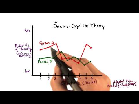 Social-cognitive theory - Intro to Psychology thumbnail