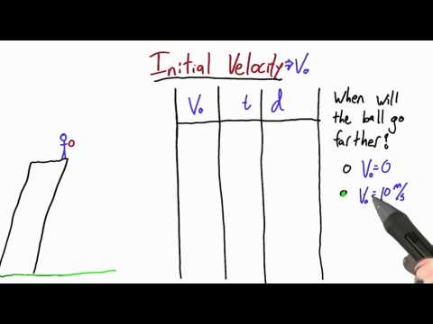 03-42 Initial Velocity thumbnail