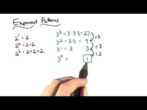 Positive Exponent Patterns - Visualizing Algebra thumbnail