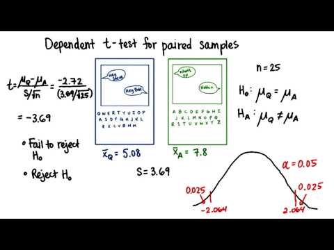 Keyboards - Decision - Intro to Inferential Statistics thumbnail