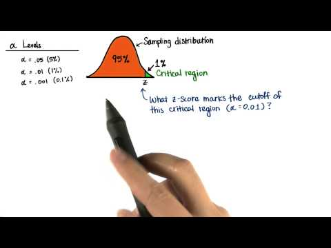 Critical Values 001 - Intro to Inferential Statistics thumbnail