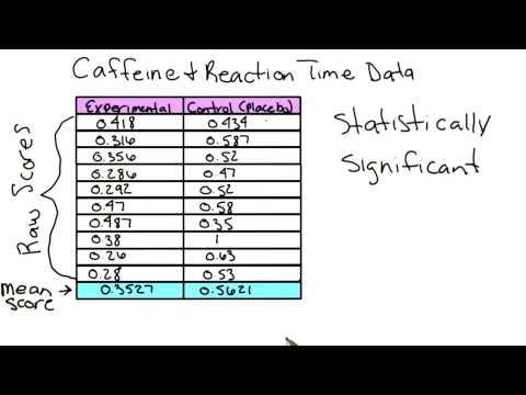 Caffeine study data thumbnail