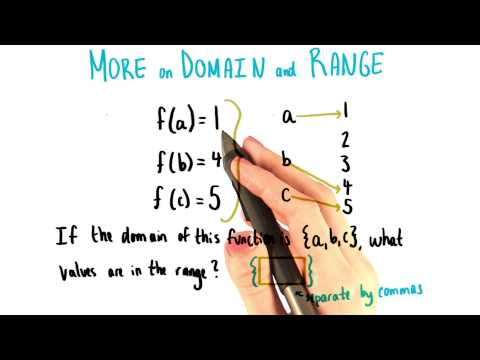 More on Domain and Range - College Algebra thumbnail