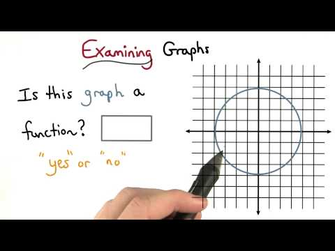 Graph 2 - Visualizing Algebra thumbnail