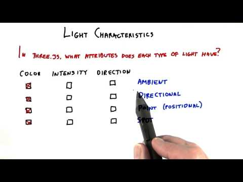 Light Characteristics - Interactive 3D Graphics thumbnail
