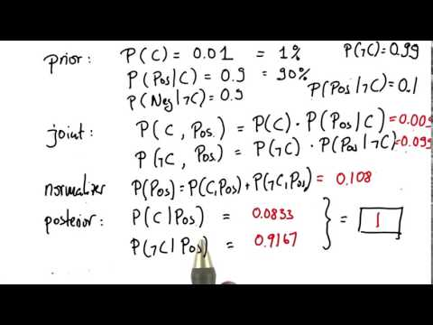 02-48 Total_Probability_Solution thumbnail