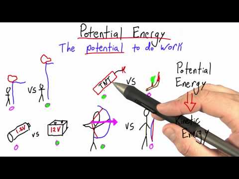 06-39 Potential Energy Solution thumbnail